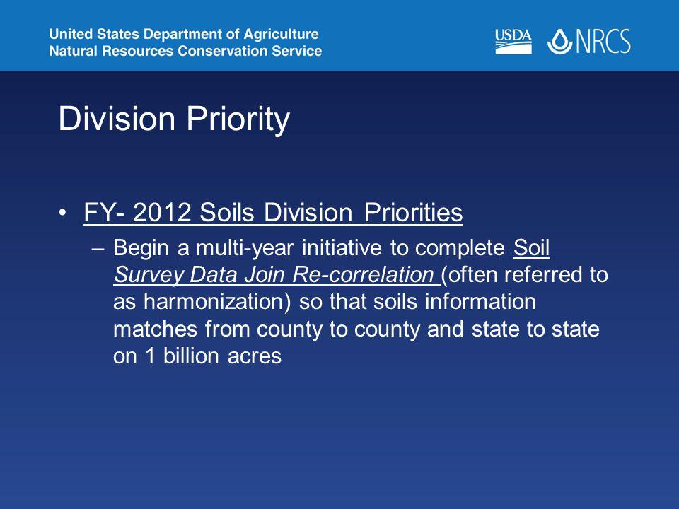Division Priority FY- 2012 Soils Division Priorities