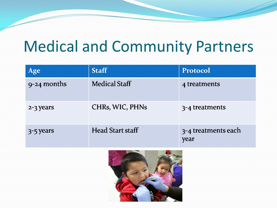 Medical and Community Partners