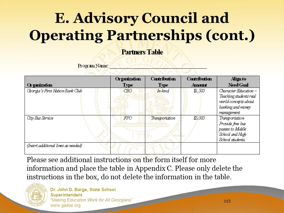 E. Advisory Council and Operating Partnerships (cont.)