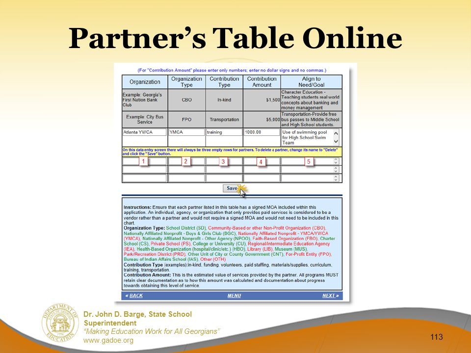 Partner's Table Online