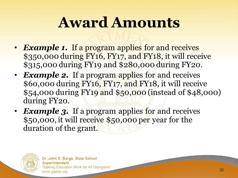 Award Amounts