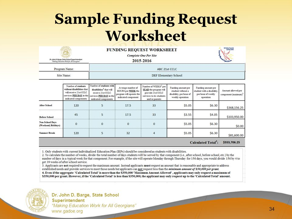 Sample Funding Request Worksheet
