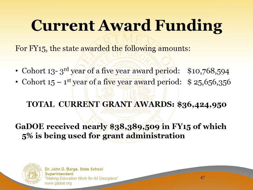 TOTAL CURRENT GRANT AWARDS: $36,424,950
