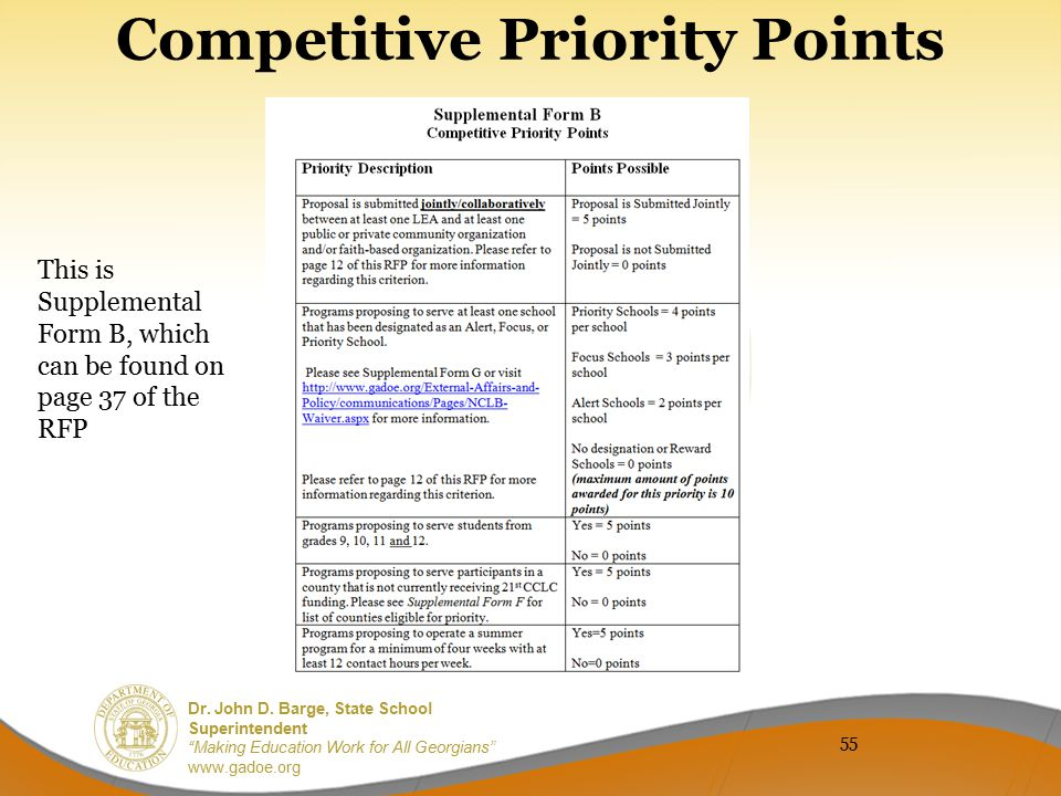 Competitive Priority Points