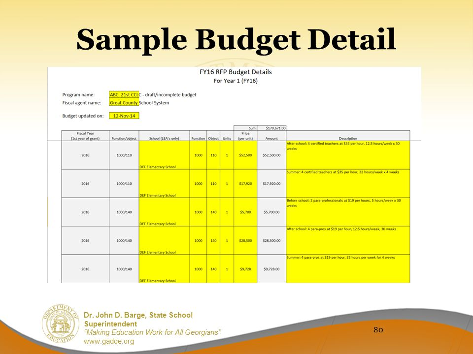 Sample Budget Detail 80