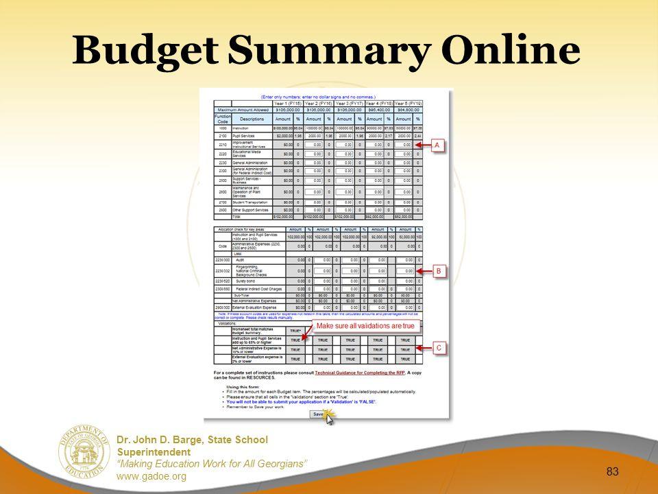 Budget Summary Online