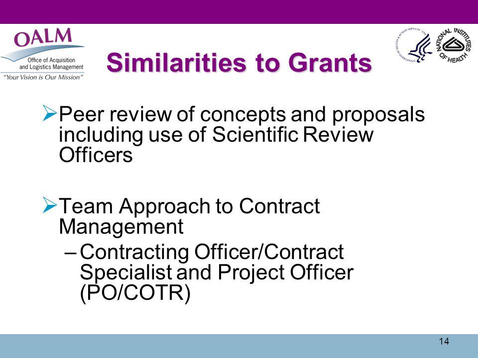 Similarities to Grants