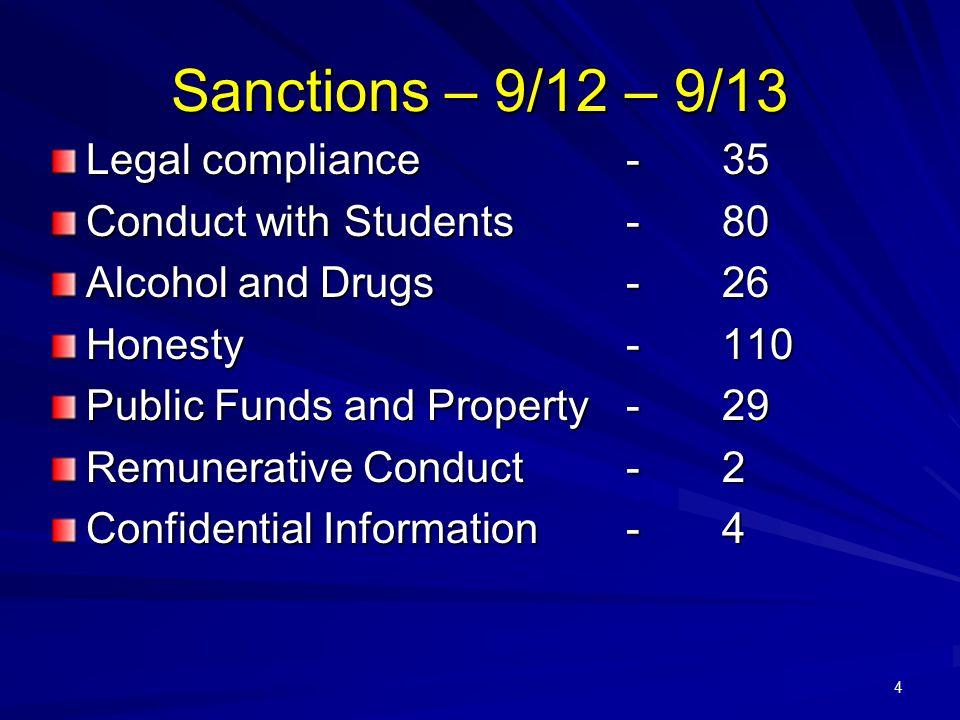 Sanctions – 9/12 – 9/13 Legal compliance - 35