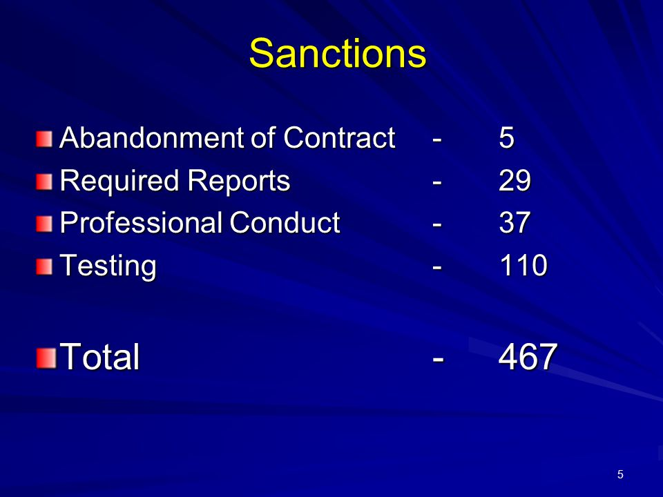 Sanctions Total - 467 Abandonment of Contract - 5