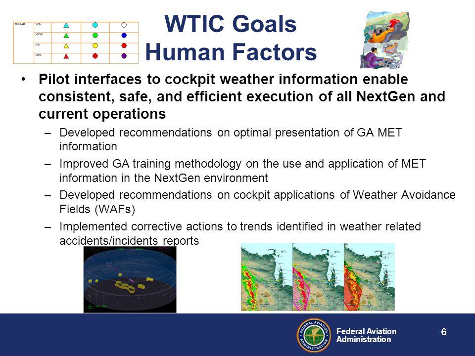 WTIC Goals Human Factors