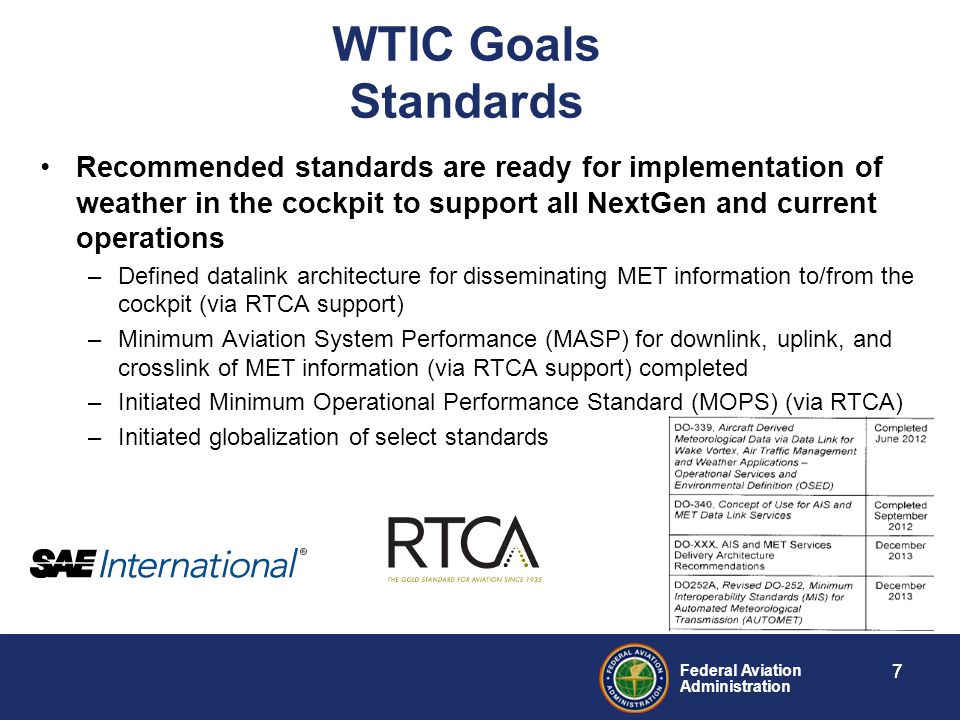 WTIC Goals Standards Recommended standards are ready for implementation of weather in the cockpit to support all NextGen and current operations.