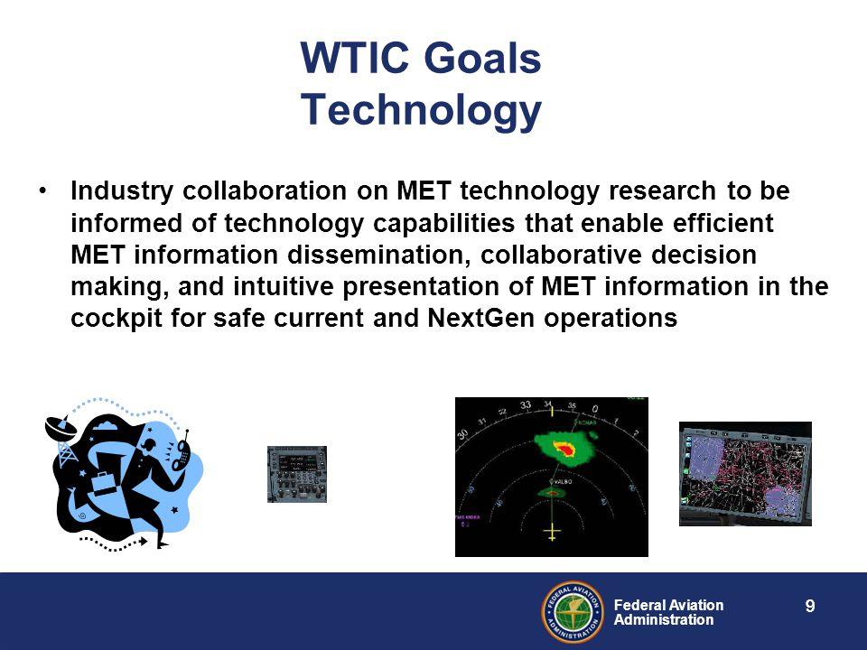 WTIC Goals Technology