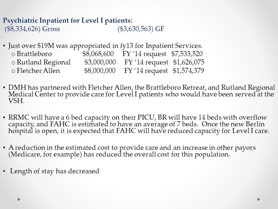 Psychiatric Inpatient for Level I patients: