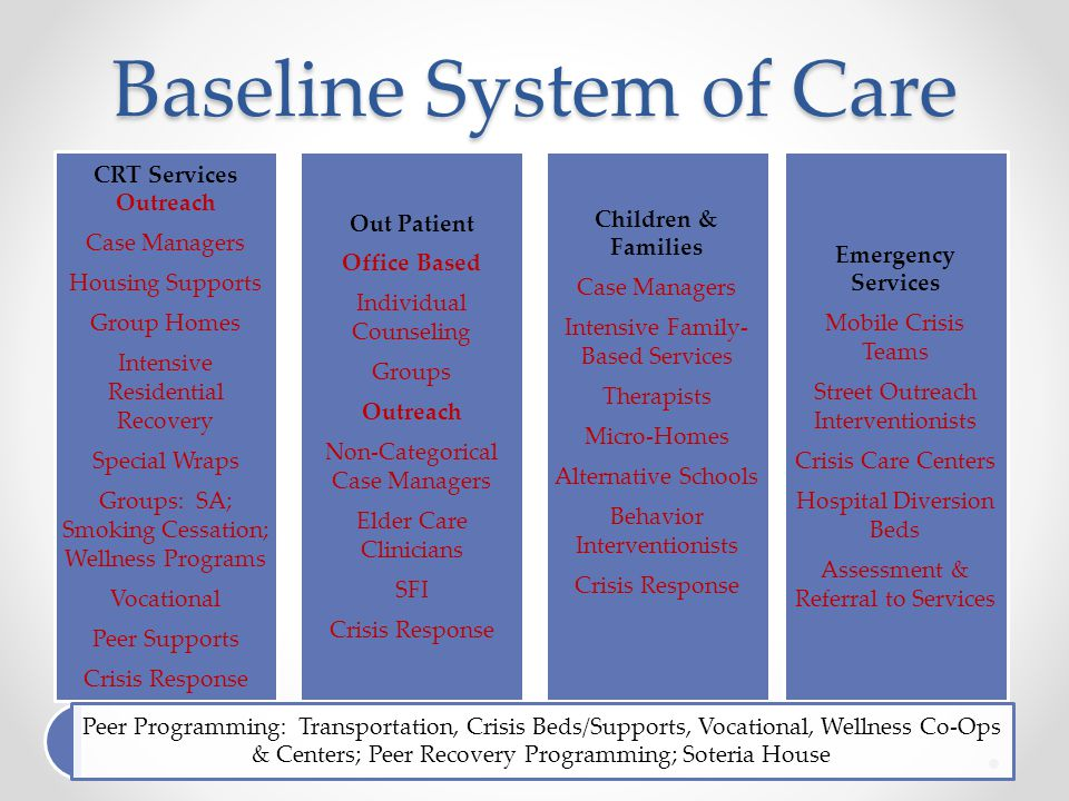 Baseline System of Care