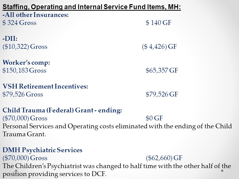 Staffing, Operating and Internal Service Fund Items, MH: