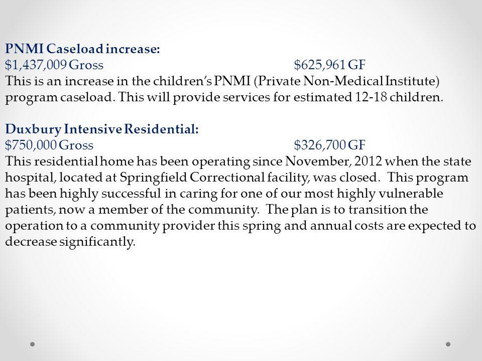 PNMI Caseload increase: $1,437,009 Gross $625,961 GF