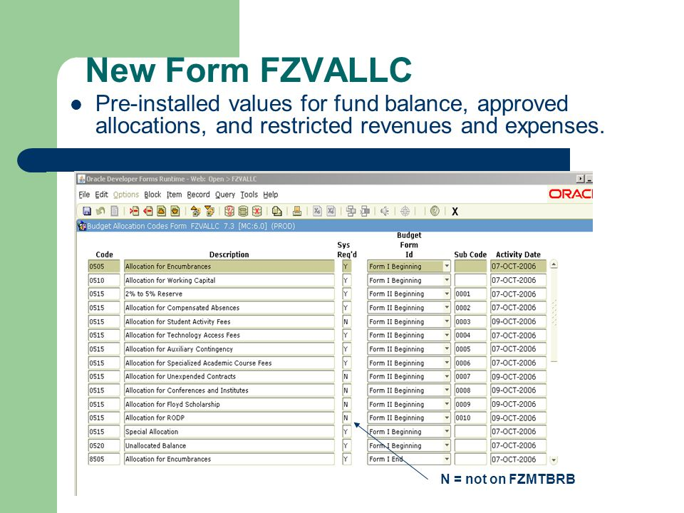 New Form FZVALLC Pre-installed values for fund balance, approved allocations, and restricted revenues and expenses.