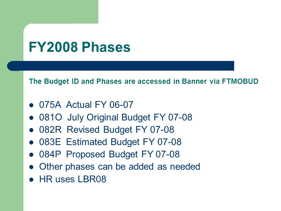 FY2008 Phases 075A Actual FY 06-07 081O July Original Budget FY 07-08