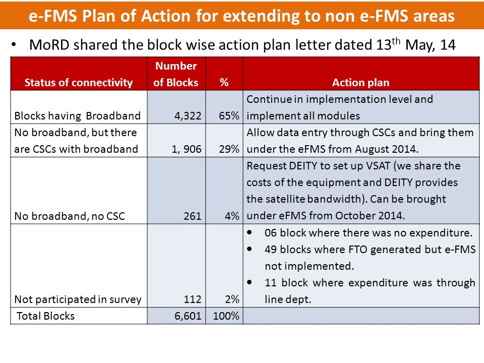 e-FMS Plan of Action for extending to non e-FMS areas