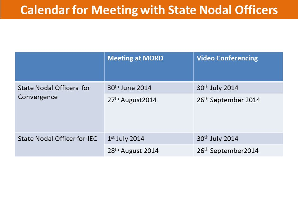 Calendar for Meeting with State Nodal Officers