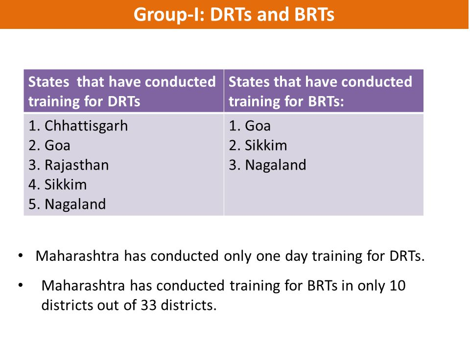 Group-I: DRTs and BRTs States that have conducted training for DRTs