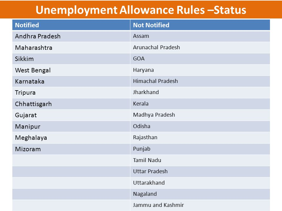 Unemployment Allowance Rules –Status
