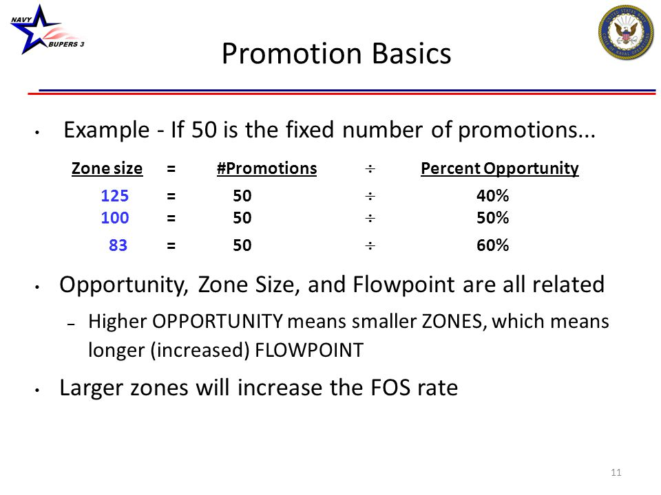Promotion Basics Example - If 50 is the fixed number of promotions...