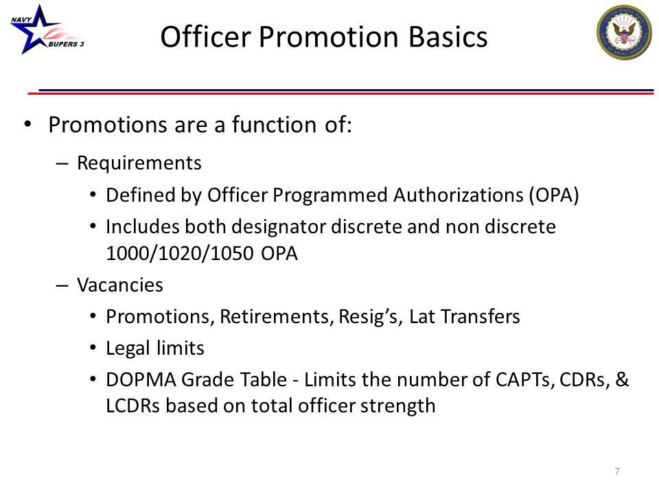 Officer Promotion Basics