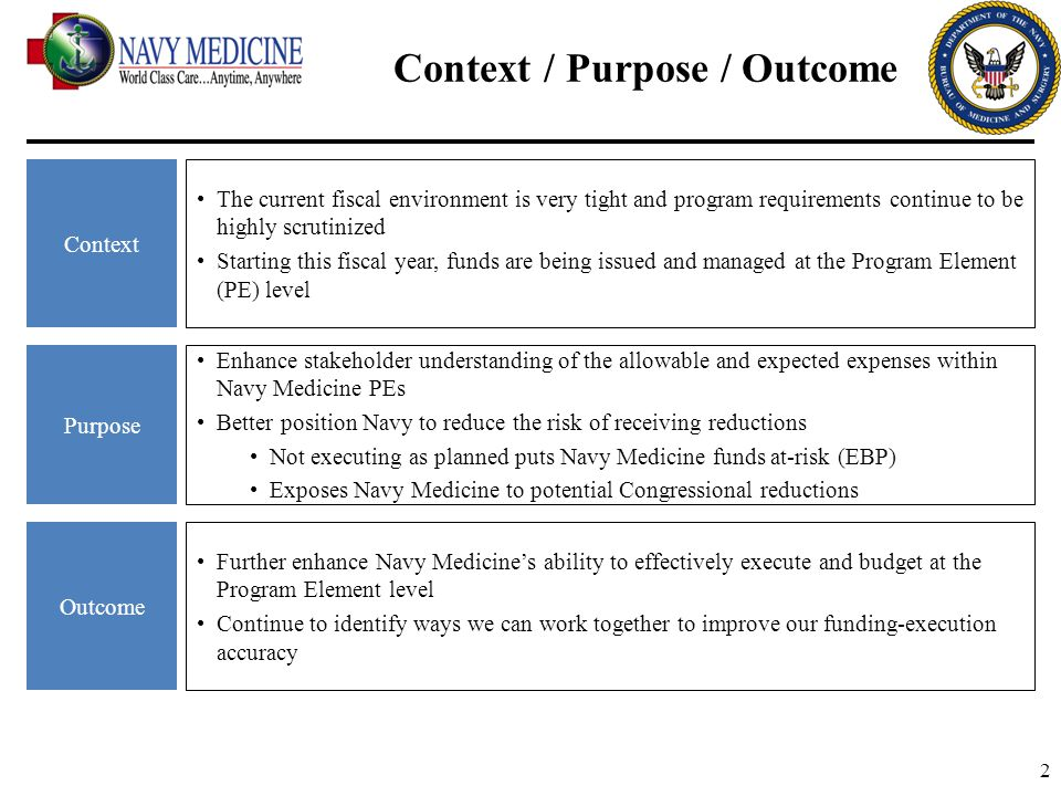 Context / Purpose / Outcome