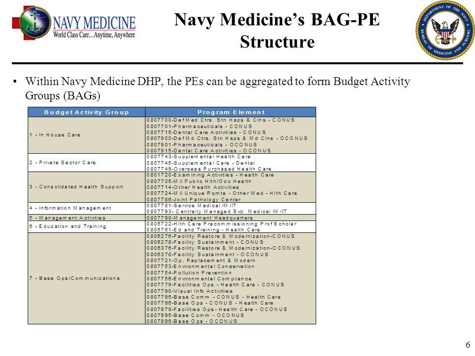 Navy Medicine's BAG-PE Structure