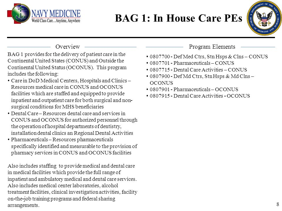 BAG 1: In House Care PEs Overview Program Elements
