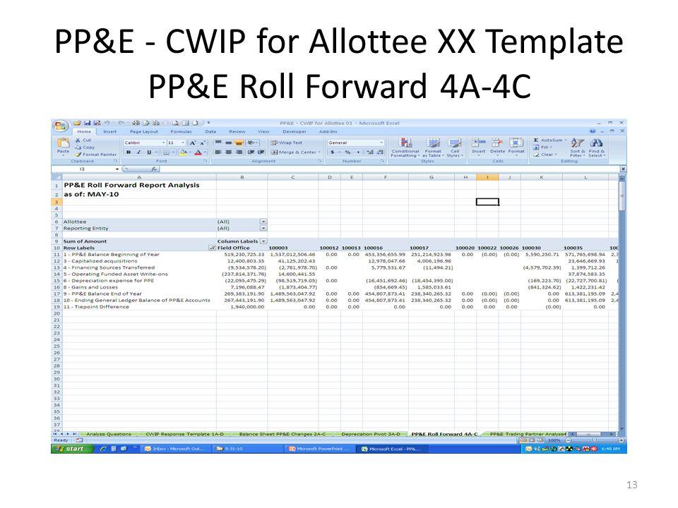 PP&E - CWIP for Allottee XX Template PP&E Roll Forward 4A-4C