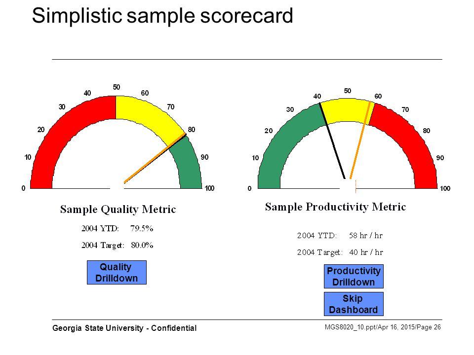 Simplistic sample scorecard