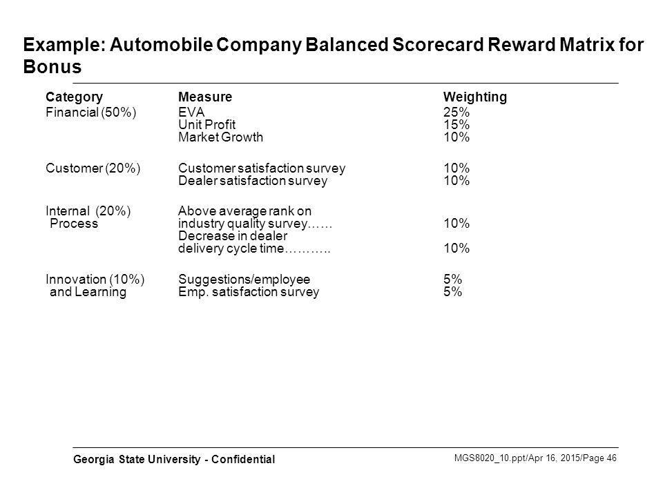 Example: Automobile Company Balanced Scorecard Reward Matrix for Bonus