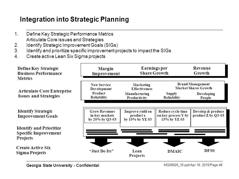 Integration into Strategic Planning