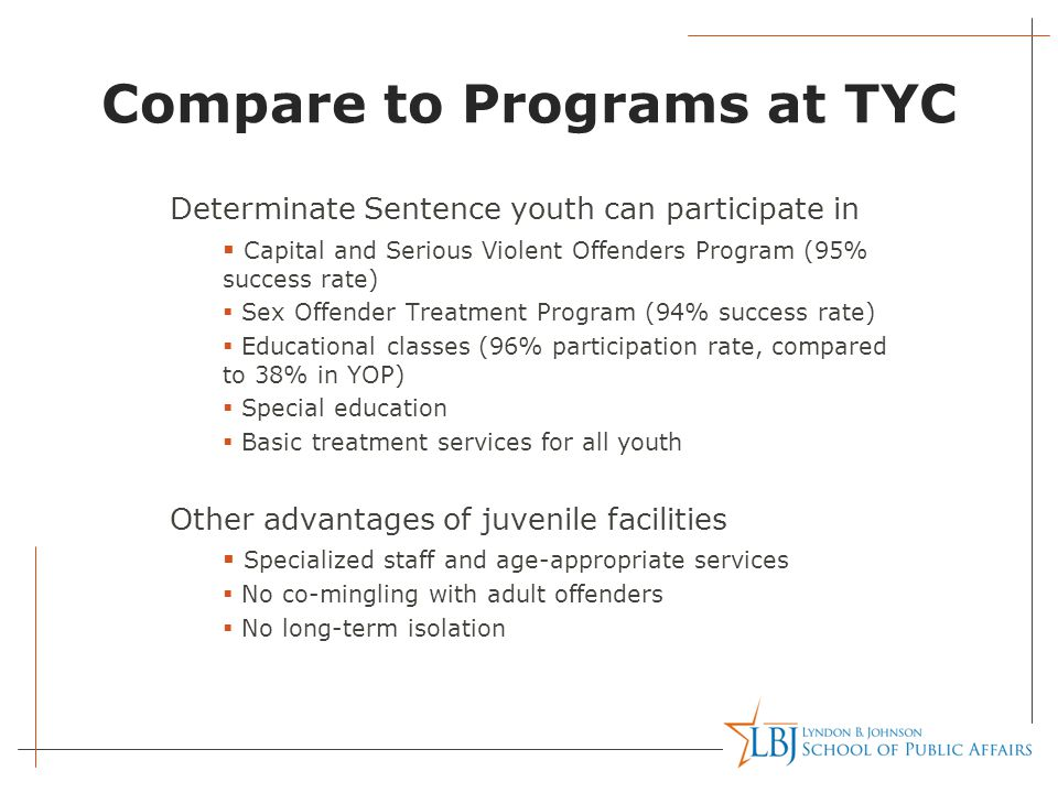 Compare to Programs at TYC