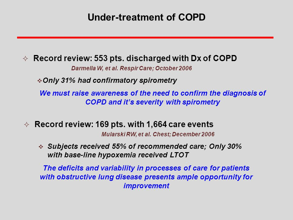 undertreatment of copd