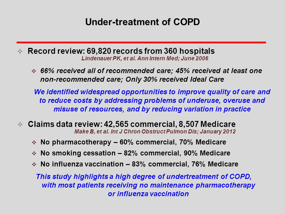 Under-treatment of COPD