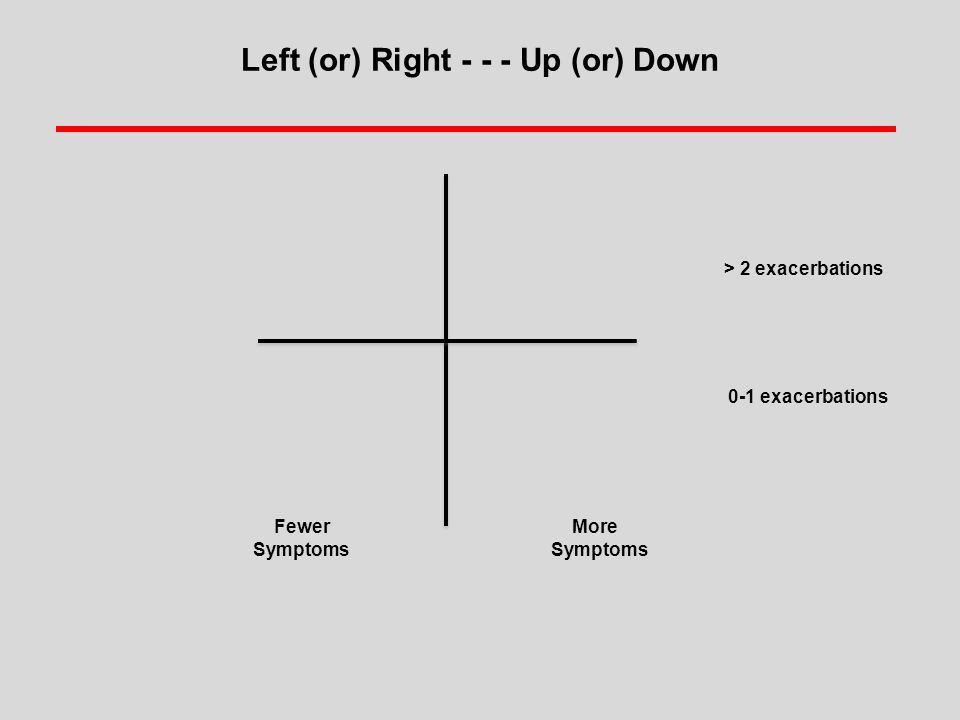 Left (or) Right - - - Up (or) Down