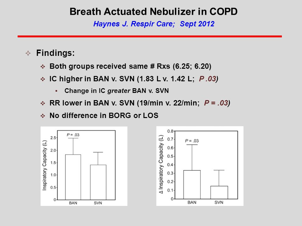 Breath Actuated Nebulizer in COPD Haynes J. Respir Care; Sept 2012
