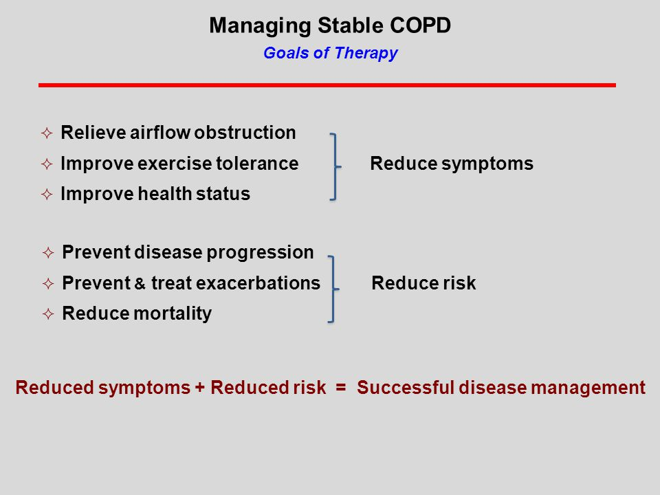 Managing Stable COPD Goals of Therapy