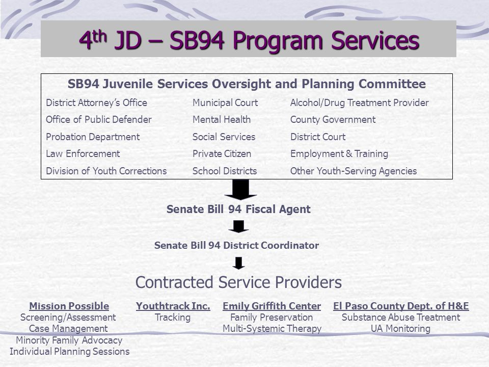 4th JD – SB94 Program Services