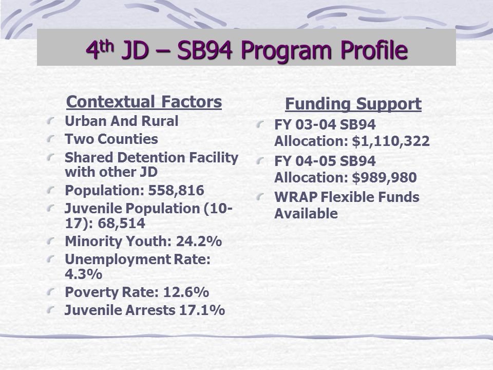 4th JD – SB94 Program Profile