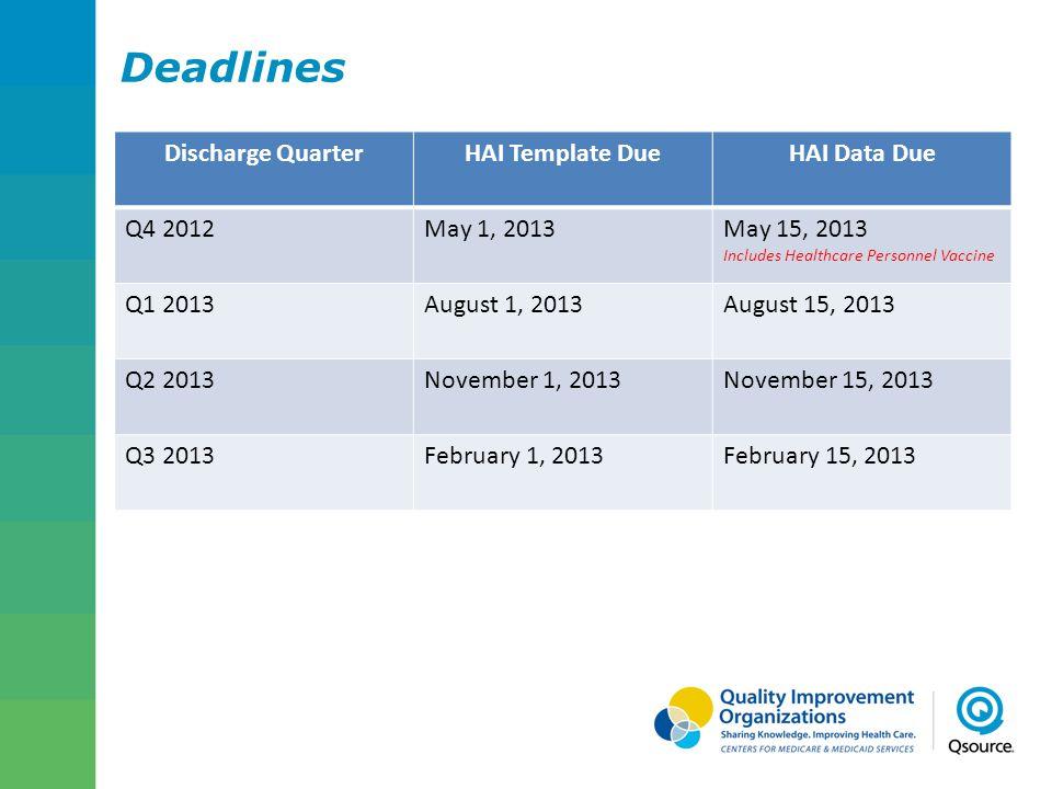 Deadlines Discharge Quarter HAI Template Due HAI Data Due Q4 2012