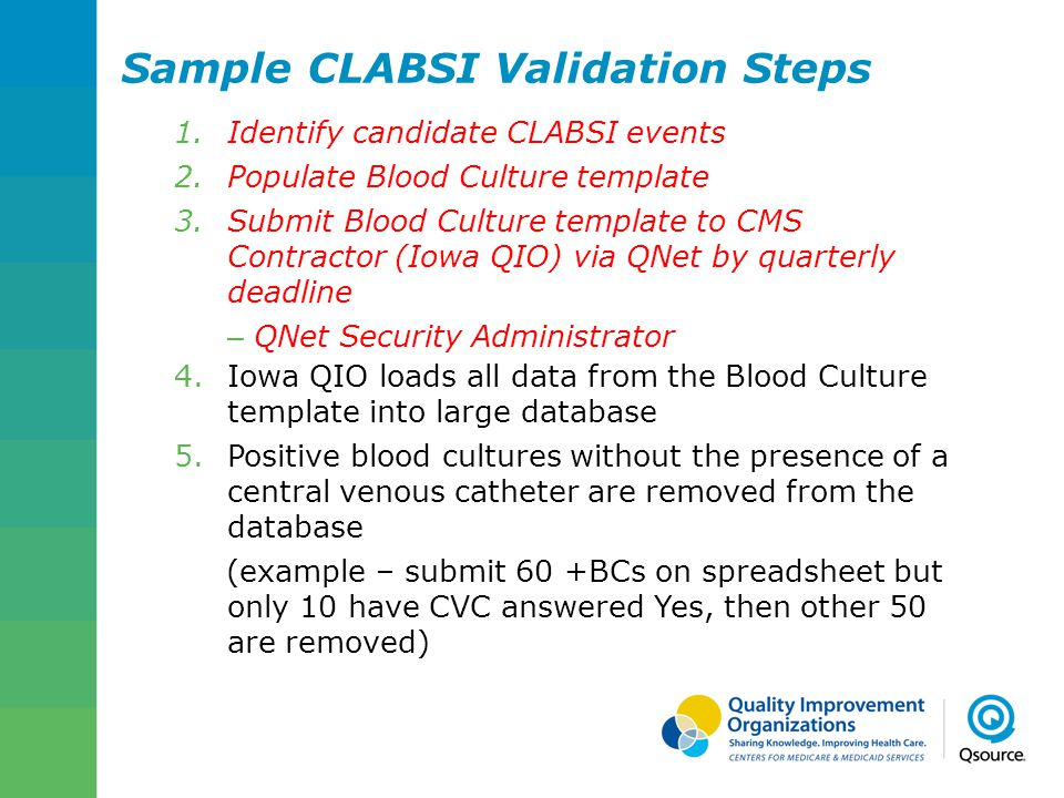 Sample CLABSI Validation Steps