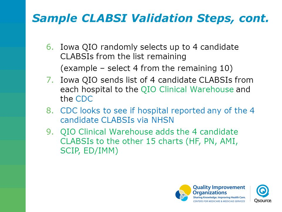 Sample CLABSI Validation Steps, cont.