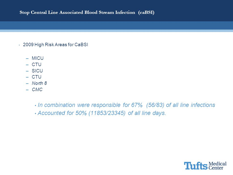 Stop Central Line Associated Blood Stream Infection (caBSI)