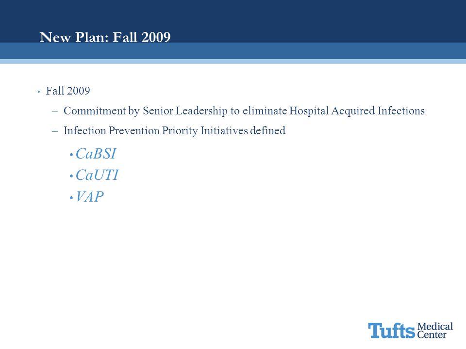 New Plan: Fall 2009 CaBSI CaUTI VAP Fall 2009