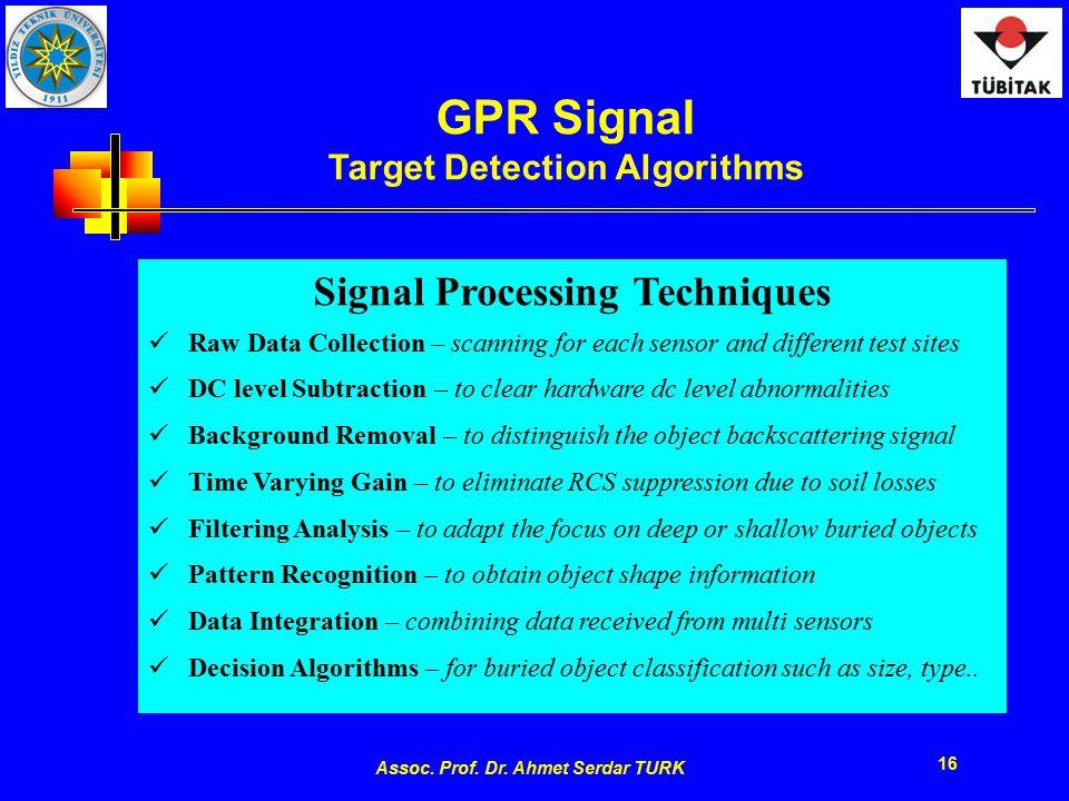 Target Detection Algorithms