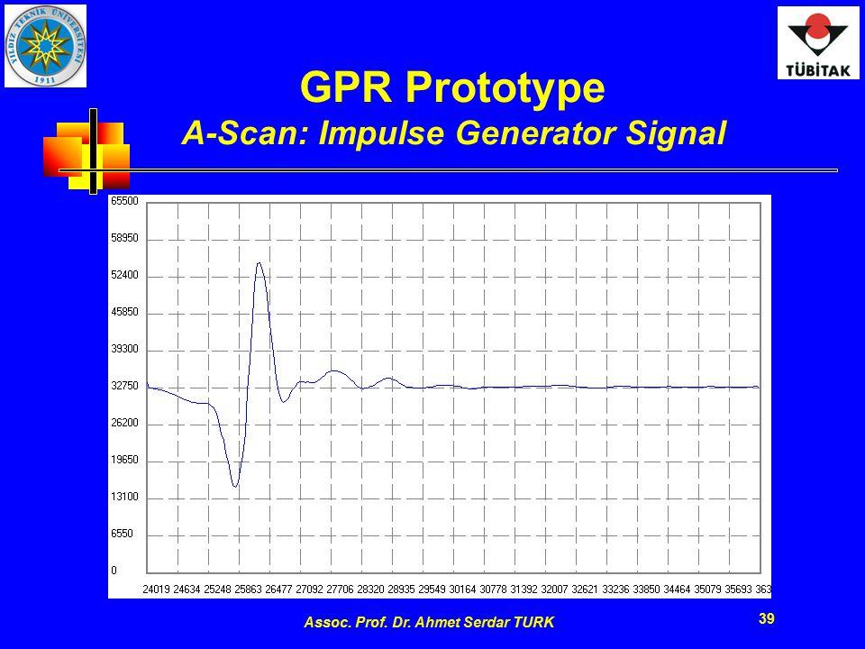 GPR Prototype A-Scan: Impulse Generator Signal
